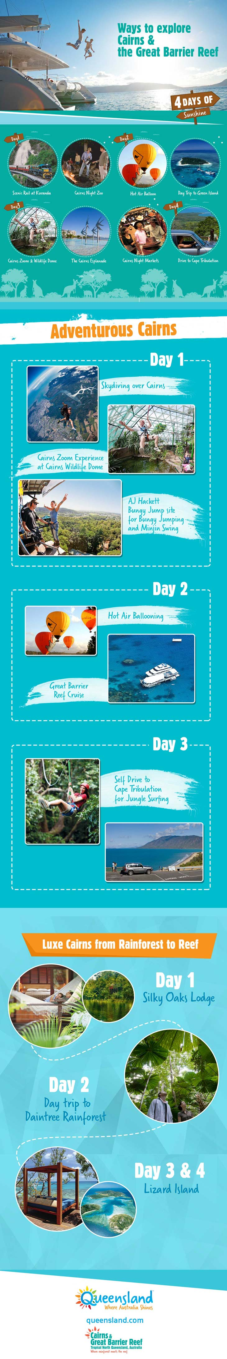 Cairns Itinerary